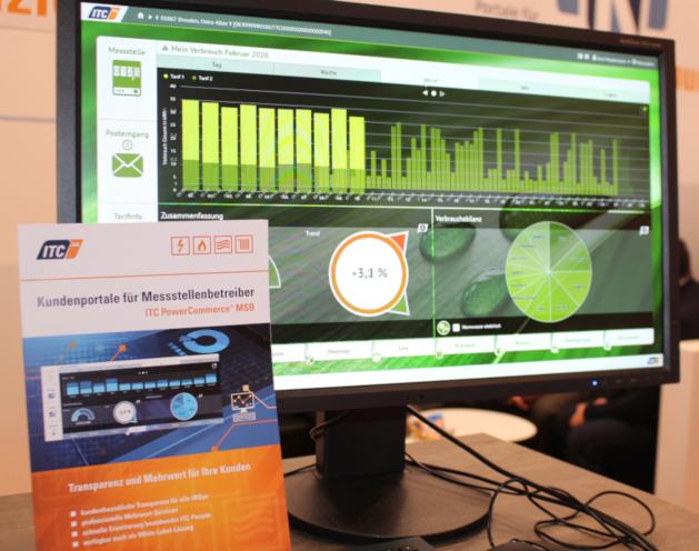 Dashboard zur Visualisierung von Energieverbräuchen
