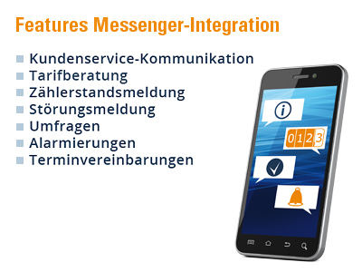 Feature Messenger-Integration